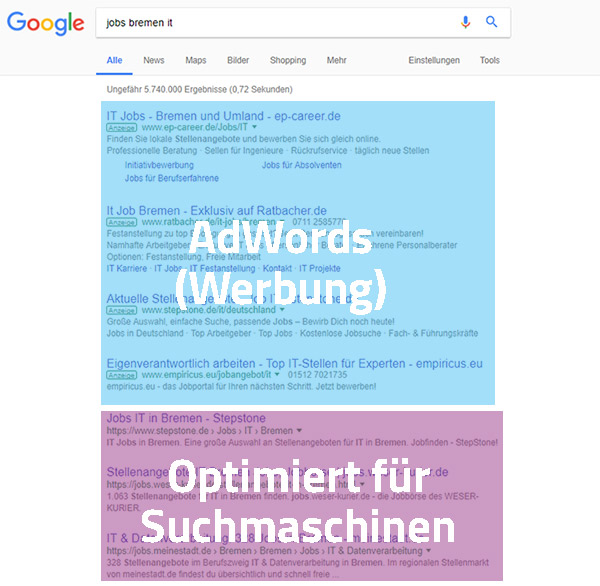 Employer Branding now Blog - AdWords im Personalmarketing - Google Suche