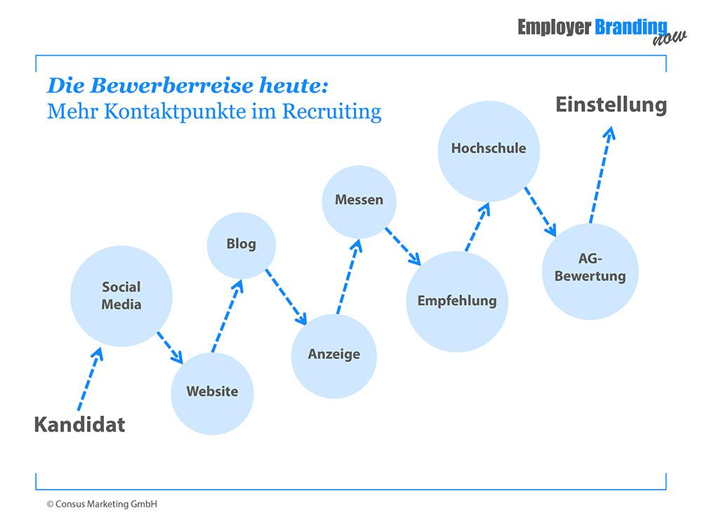 book Kostenmanagement im Outsourcing von